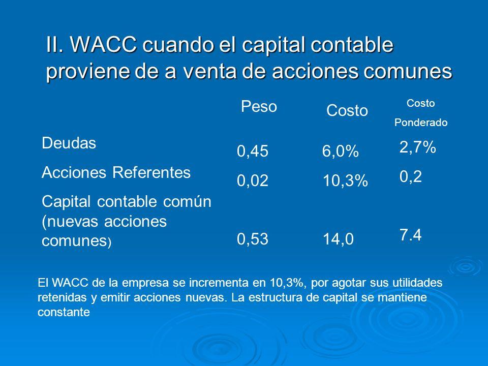 II. WACC cuando el capital contable proviene de a venta de acciones comunes Deudas Acciones Referentes Capital contable común (nuevas acciones comunes