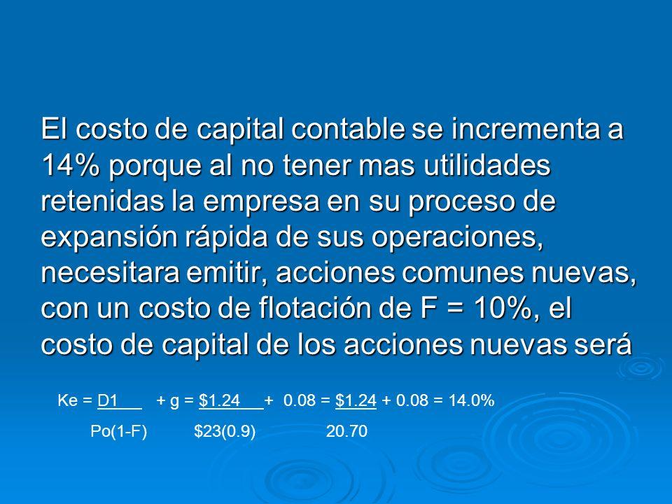 El costo de capital contable se incrementa a 14% porque al no tener mas utilidades retenidas la empresa en su proceso de expansión rápida de sus opera
