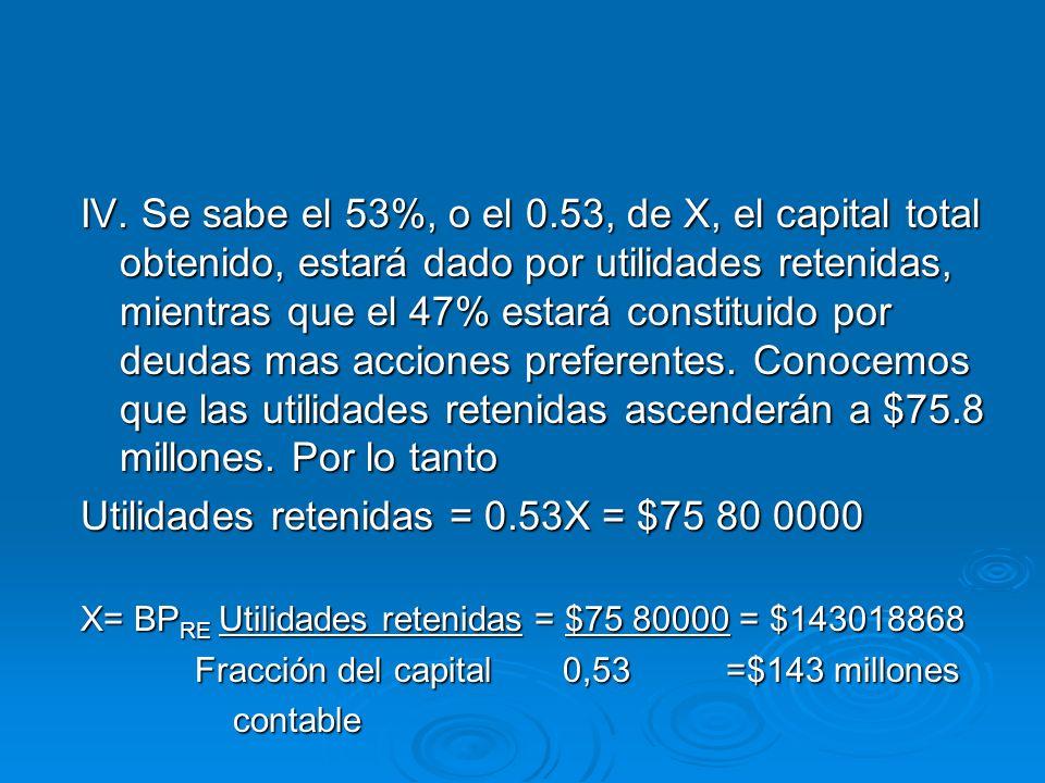 IV. Se sabe el 53%, o el 0.53, de X, el capital total obtenido, estará dado por utilidades retenidas, mientras que el 47% estará constituido por deuda