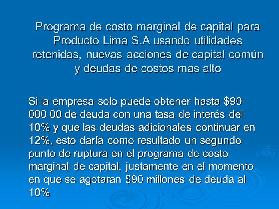Programa de costo marginal de capital para Producto Lima S.A usando utilidades retenidas, nuevas acciones de capital común y deudas de costos mas alto