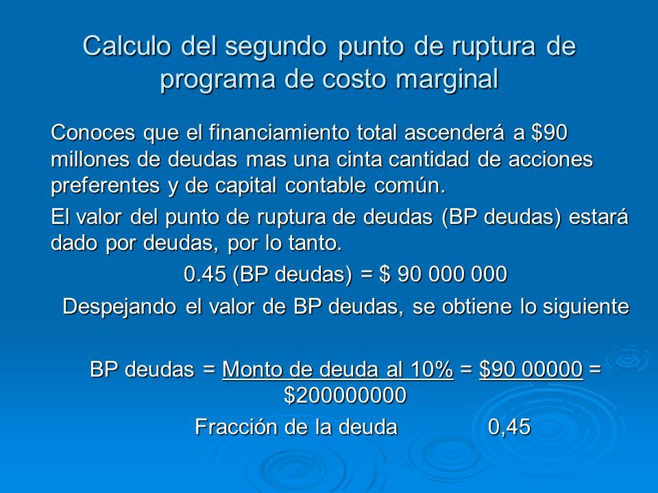Calculo del segundo punto de ruptura de programa de costo marginal Conoces que el financiamiento total ascenderá a $90 millones de deudas mas una cint