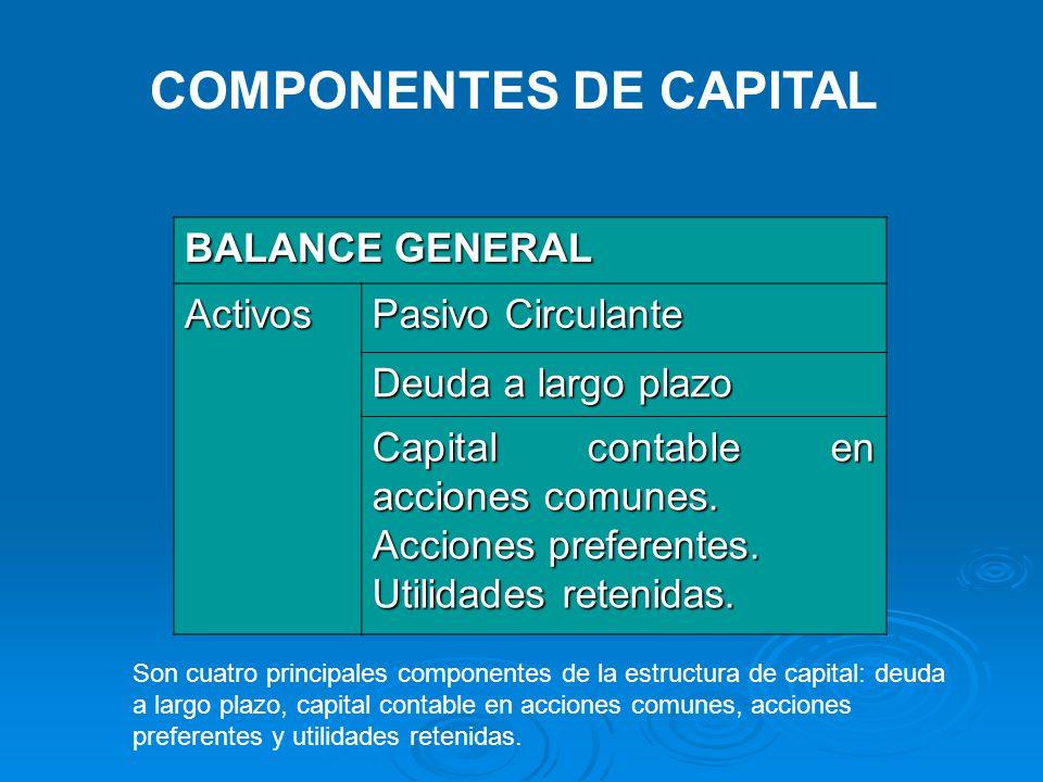 COMPONENTES DE CAPITAL BALANCE GENERAL Activos Pasivo Circulante Deuda a largo plazo Capital contable en acciones comunes. Acciones preferentes. Utili