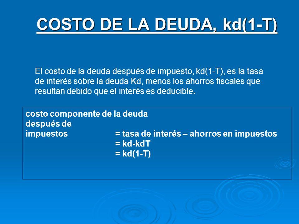 COSTO DE LA DEUDA, kd(1-T) El costo de la deuda después de impuesto, kd(1-T), es la tasa de interés sobre la deuda Kd, menos los ahorros fiscales que