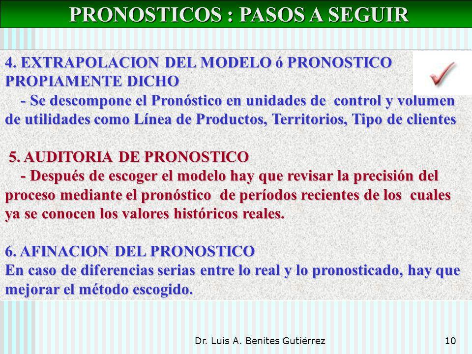 Dr. Luis A. Benites Gutiérrez10 4. EXTRAPOLACION DEL MODELO ó PRONOSTICO PROPIAMENTE DICHO - Se descompone el Pronóstico en unidades de control y volu