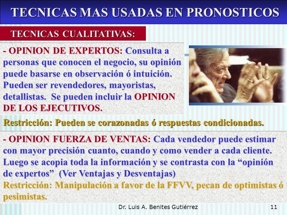 Dr. Luis A. Benites Gutiérrez11 TECNICAS MAS USADAS EN PRONOSTICOS TECNICAS MAS USADAS EN PRONOSTICOS - OPINION DE EXPERTOS: Consulta a personas que c