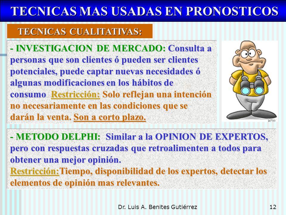 Dr. Luis A. Benites Gutiérrez12 TECNICAS MAS USADAS EN PRONOSTICOS TECNICAS MAS USADAS EN PRONOSTICOS - METODO DELPHI: Similar a la OPINION DE EXPERTO