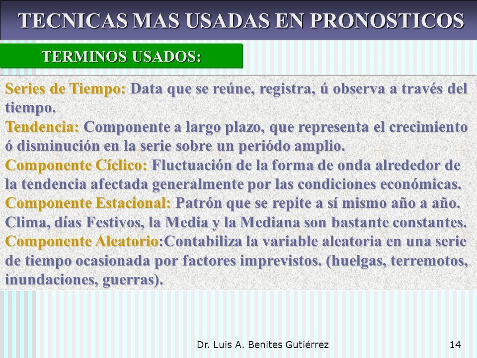 Dr. Luis A. Benites Gutiérrez14 TECNICAS MAS USADAS EN PRONOSTICOS TECNICAS MAS USADAS EN PRONOSTICOS TERMINOS USADOS: Series de Tiempo: Data que se r