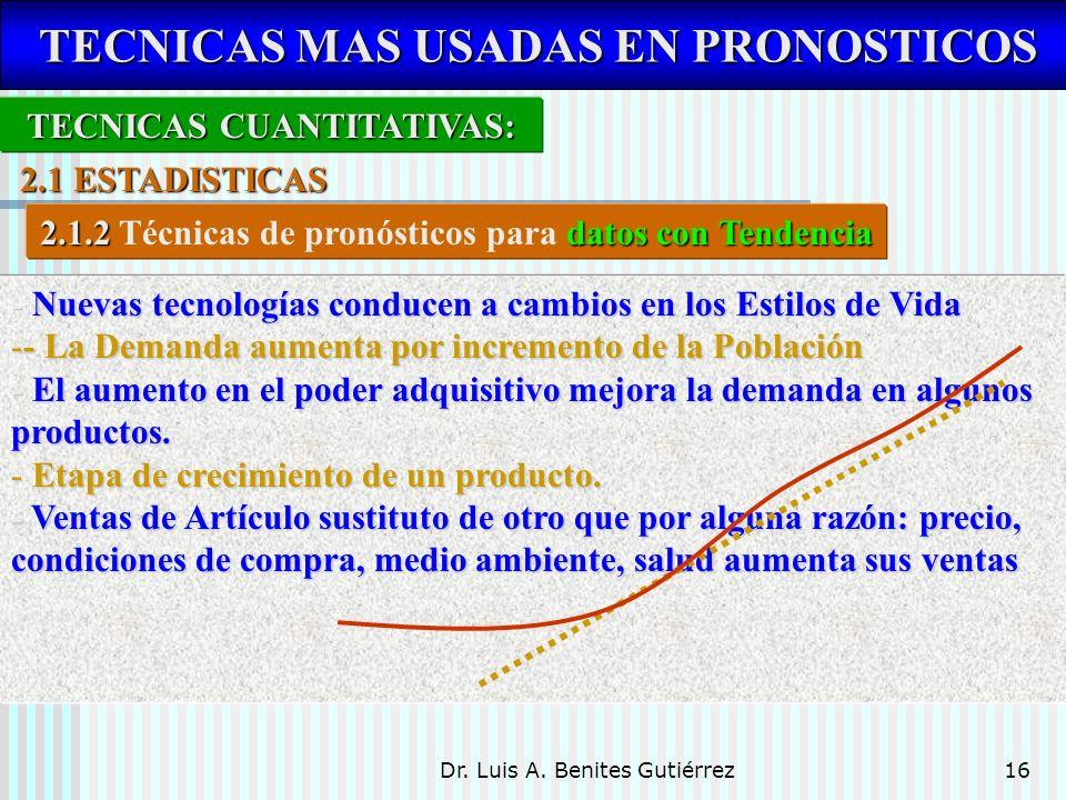 Dr. Luis A. Benites Gutiérrez16 TECNICAS MAS USADAS EN PRONOSTICOS TECNICAS MAS USADAS EN PRONOSTICOS TECNICAS CUANTITATIVAS: 2.1 ESTADISTICAS 2.1 EST