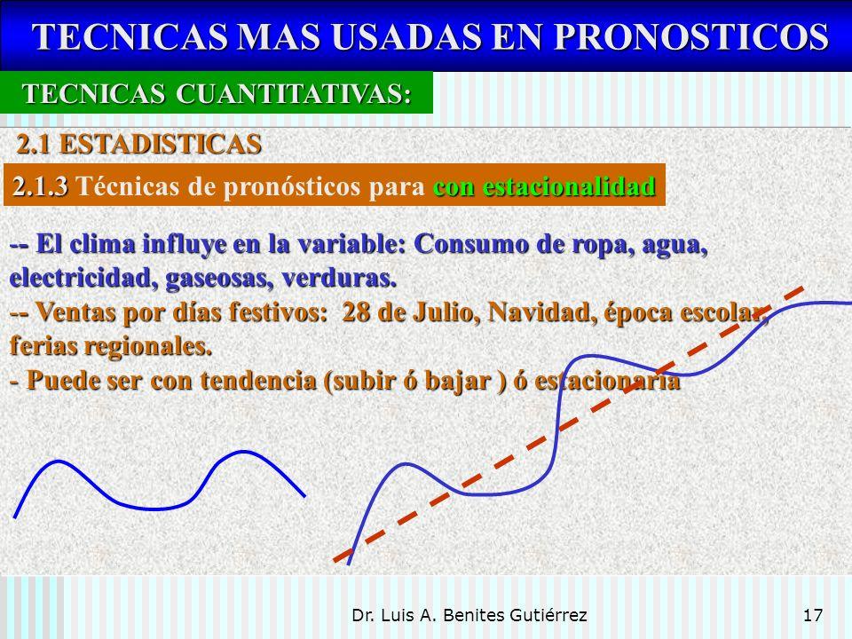 Dr. Luis A. Benites Gutiérrez17 TECNICAS MAS USADAS EN PRONOSTICOS TECNICAS MAS USADAS EN PRONOSTICOS TECNICAS CUANTITATIVAS: 2.1 ESTADISTICAS 2.1 EST