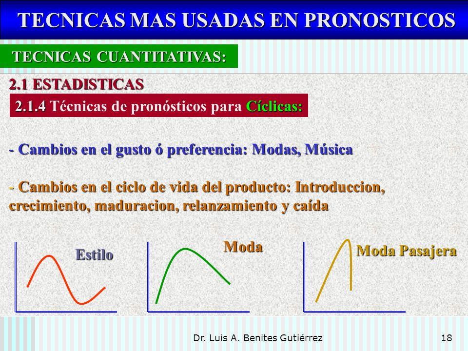 Dr. Luis A. Benites Gutiérrez18 TECNICAS MAS USADAS EN PRONOSTICOS TECNICAS MAS USADAS EN PRONOSTICOS TECNICAS CUANTITATIVAS: 2.1 ESTADISTICAS 2.1 EST