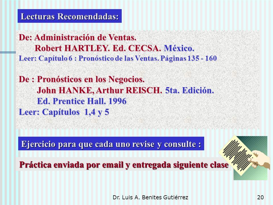 Dr. Luis A. Benites Gutiérrez20 Lecturas Recomendadas: De: Administración de Ventas. Robert HARTLEY. Ed. CECSA. México. Robert HARTLEY. Ed. CECSA. Méx