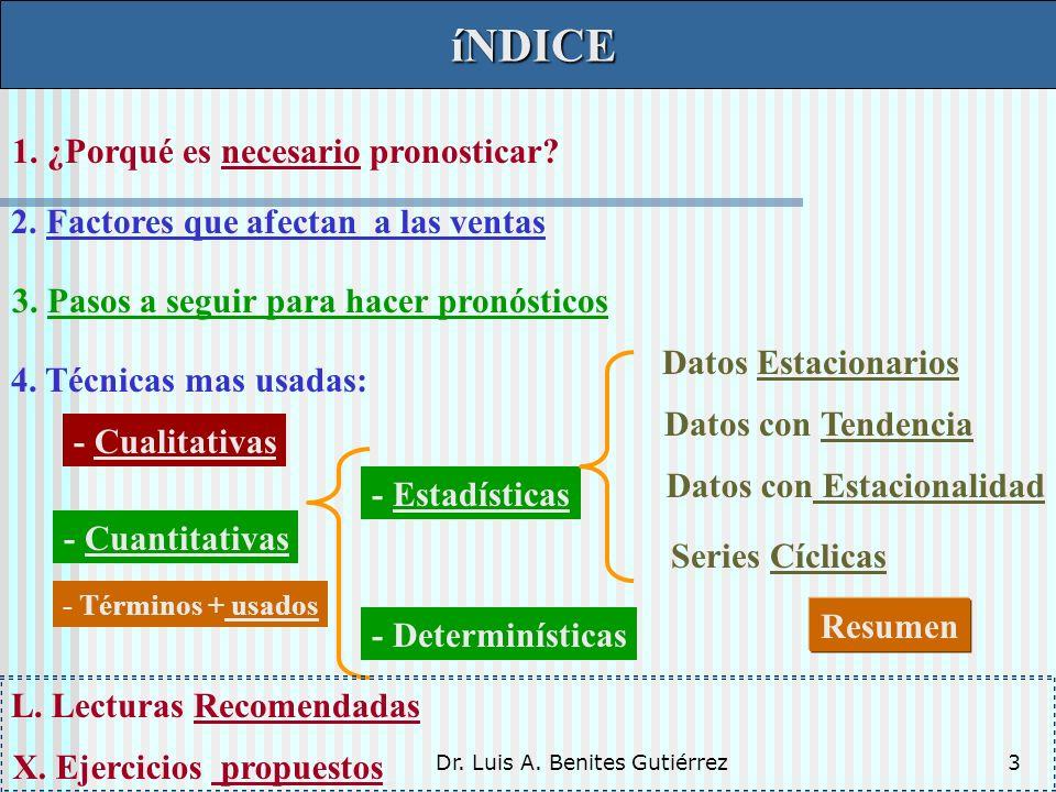Dr. Luis A. Benites Gutiérrez3 íNDICE íNDICE 1. ¿Porqué es necesario pronosticar? 2. Factores que afectan a las ventas 3. Pasos a seguir para hacer pr