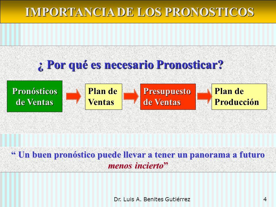 Dr. Luis A. Benites Gutiérrez4 IMPORTANCIA DE LOS PRONOSTICOS IMPORTANCIA DE LOS PRONOSTICOS Pronósticos de Ventas Plan de VentasPresupuesto de Ventas