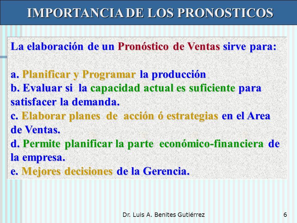 Dr. Luis A. Benites Gutiérrez6 La elaboración de un Pronóstico de Ventas sirve para: a. Planificar y Programar la producción. b. Evaluar si la capacid