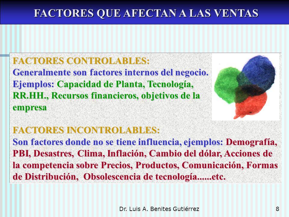 8 FACTORES CONTROLABLES: Generalmente son factores internos del negocio. Ejemplos: Capacidad de Planta, Tecnología, RR.HH., Recursos financieros, obje