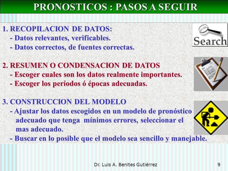Dr. Luis A. Benites Gutiérrez9 PRONOSTICOS : PASOS A SEGUIR PRONOSTICOS : PASOS A SEGUIR 1. RECOPILACION DE DATOS: - Datos relevantes, verificables. -