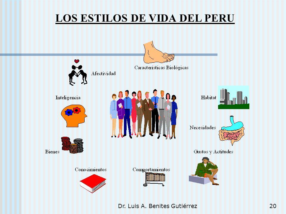 Dr. Luis A. Benites Gutiérrez20 LOS ESTILOS DE VIDA DEL PERU