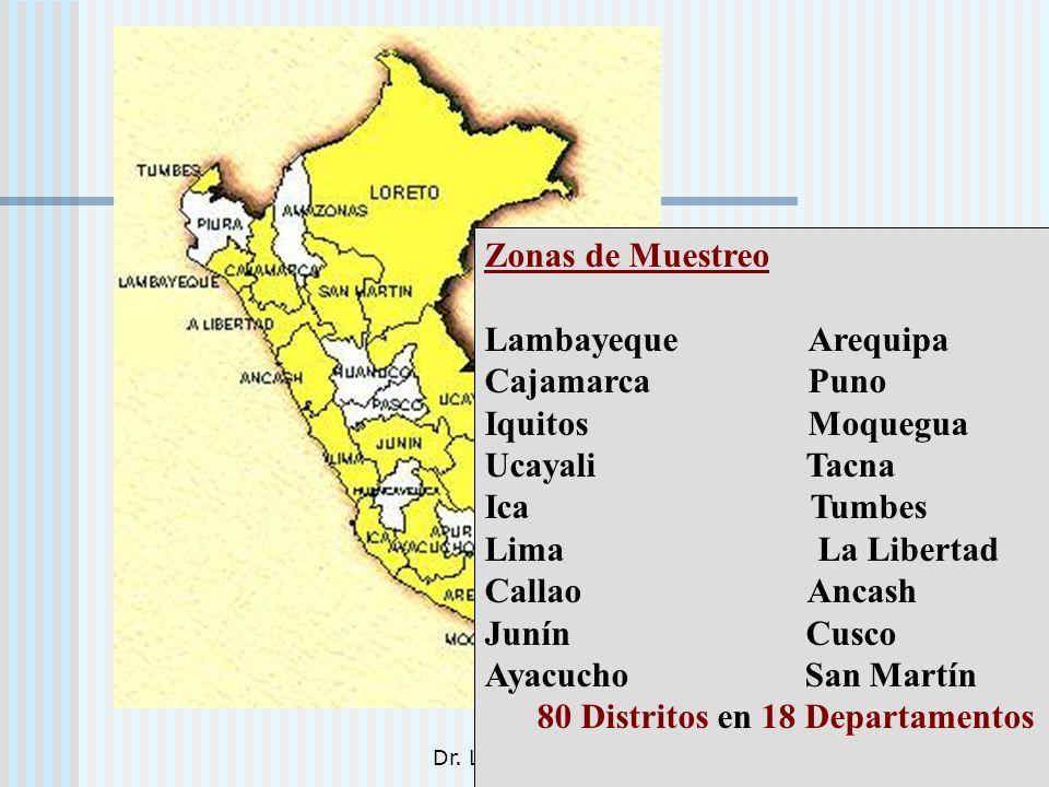 Dr. Luis A. Benites Gutiérrez22 Zonas de Muestreo Lambayeque Arequipa Cajamarca Puno Iquitos Moquegua Ucayali Tacna Ica Tumbes Lima La Libertad Callao