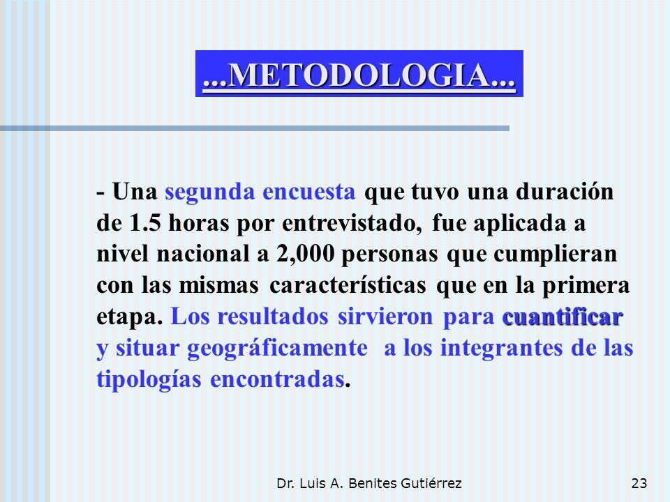Dr. Luis A. Benites Gutiérrez23 cuantificar - Una segunda encuesta que tuvo una duración de 1.5 horas por entrevistado, fue aplicada a nivel nacional