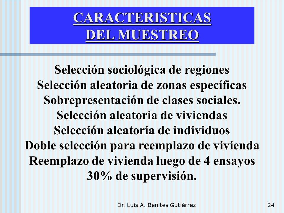 Dr. Luis A. Benites Gutiérrez24 Selección sociológica de regiones Selección aleatoria de zonas específicas Sobrepresentación de clases sociales. Selec