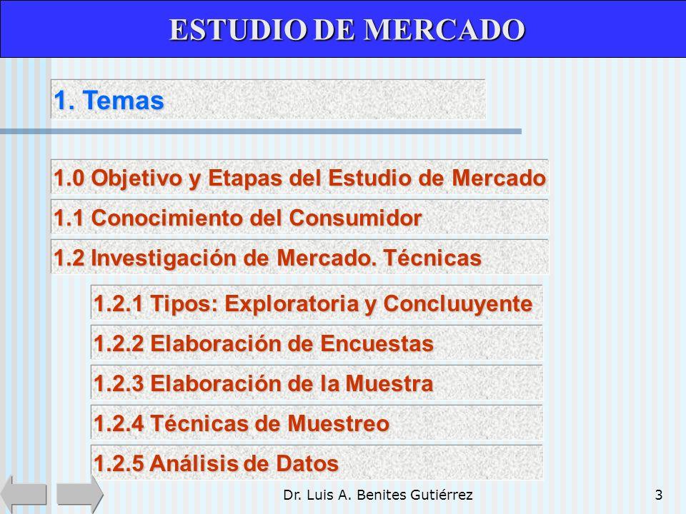 Dr. Luis A. Benites Gutiérrez3 1. Temas 1. Temas ESTUDIO DE MERCADO ESTUDIO DE MERCADO 1.1 Conocimiento del Consumidor 1.1 Conocimiento del Consumidor