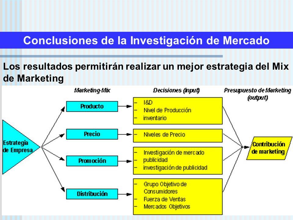 Dr. Luis A. Benites Gutiérrez35 Conclusiones de la Investigación de Mercado Los resultados permitirán realizar un mejor estrategia del Mix de Marketin