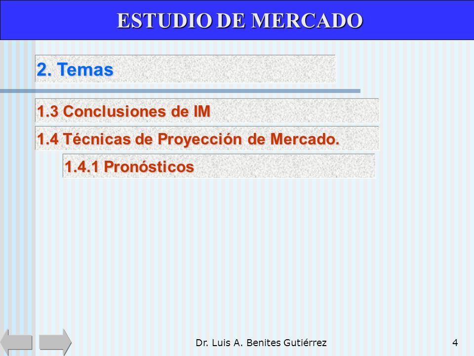 Dr. Luis A. Benites Gutiérrez4 2. Temas 2. Temas ESTUDIO DE MERCADO ESTUDIO DE MERCADO 1.3 Conclusiones de IM 1.3 Conclusiones de IM 1.4 Técnicas de P