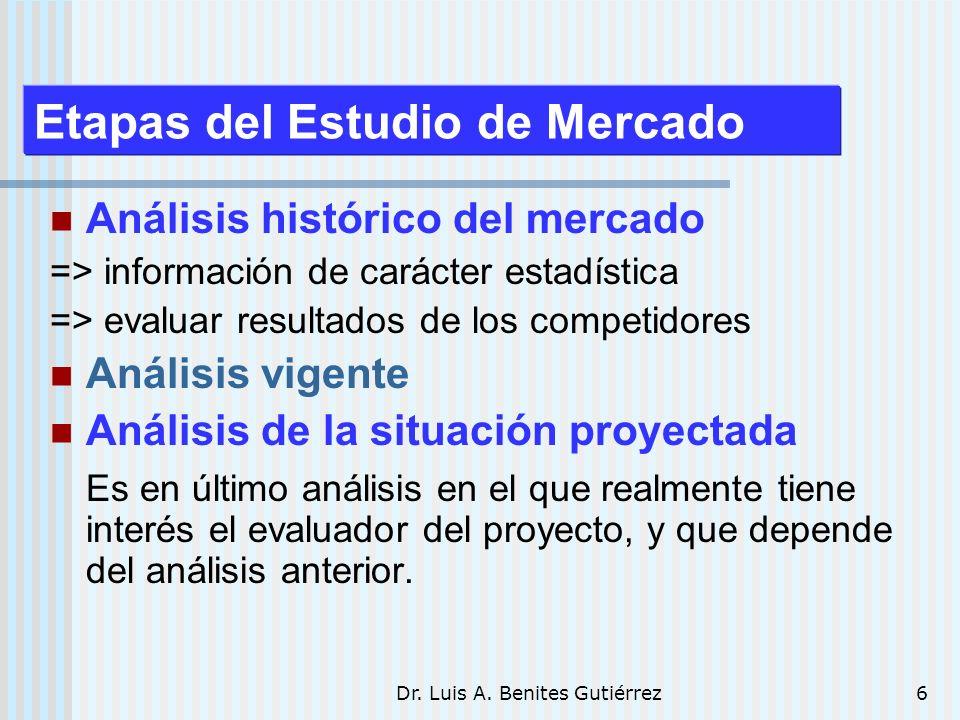 Dr. Luis A. Benites Gutiérrez6 Etapas del Estudio de Mercado Análisis histórico del mercado => información de carácter estadística => evaluar resultad