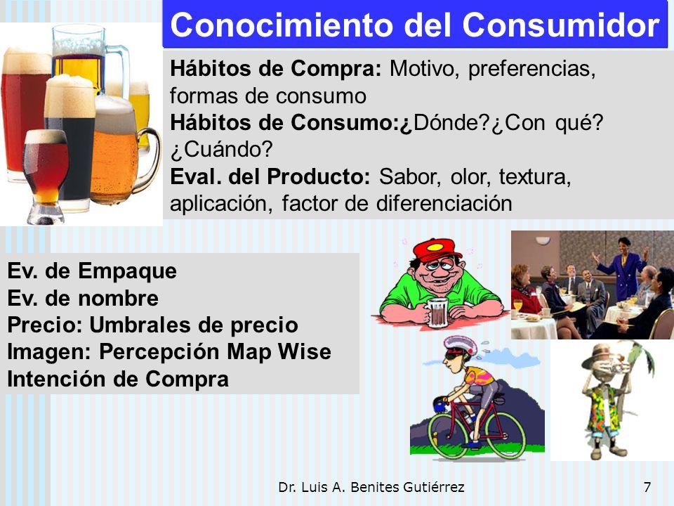 Dr. Luis A. Benites Gutiérrez7 Conocimiento del Consumidor Hábitos de Compra: Motivo, preferencias, formas de consumo Hábitos de Consumo:¿Dónde?¿Con q