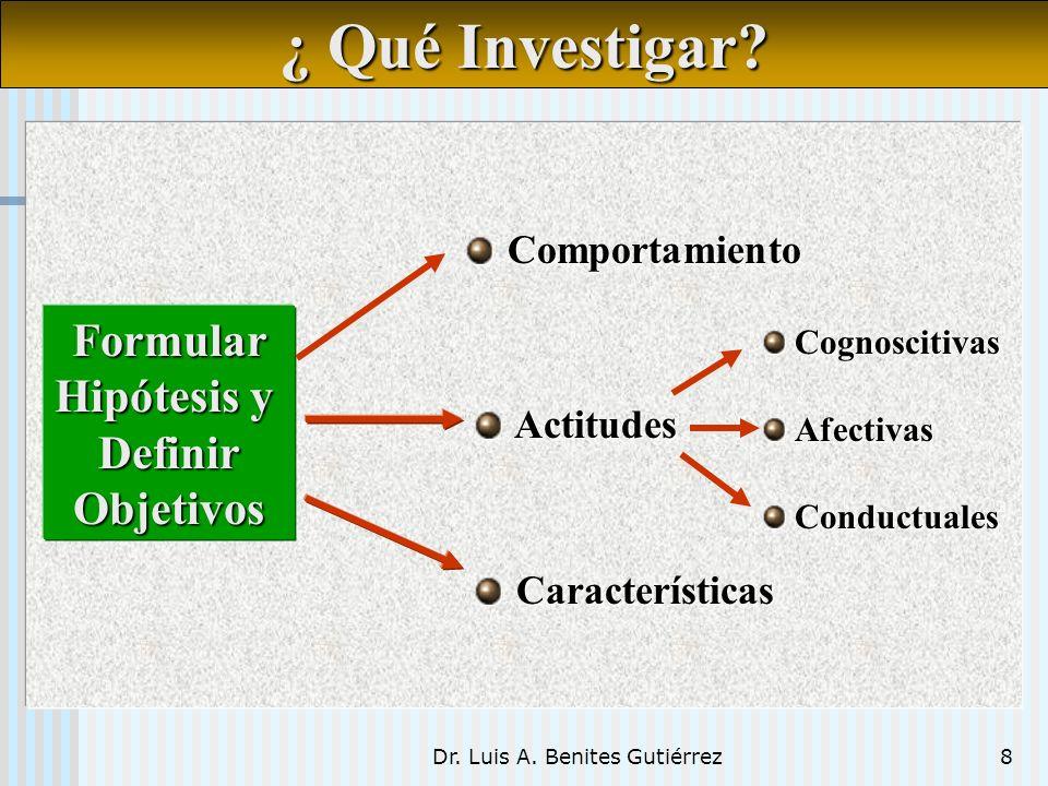 Dr. Luis A. Benites Gutiérrez8 ¿ Qué Investigar? Formular Hipótesis y DefinirObjetivos Comportamiento Comportamiento Actitudes Actitudes Característic