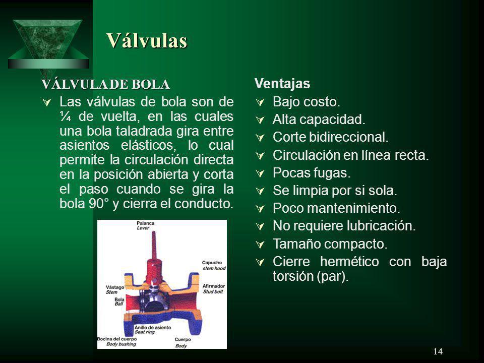 14 Válvulas VÁLVULA DE BOLA Las válvulas de bola son de ¼ de vuelta, en las cuales una bola taladrada gira entre asientos elásticos, lo cual permite l