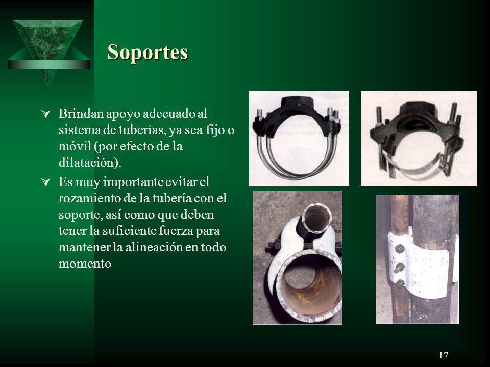 17 Soportes Brindan apoyo adecuado al sistema de tuberías, ya sea fijo o móvil (por efecto de la dilatación). Es muy importante evitar el rozamiento d