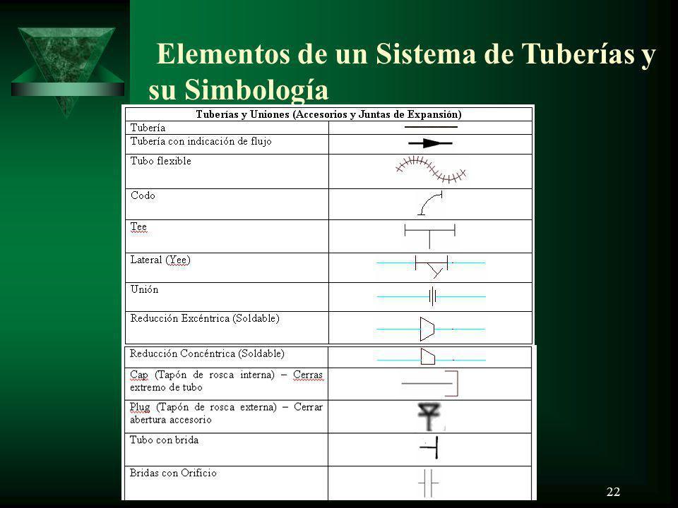 22 Elementos de un Sistema de Tuberías y su Simbología