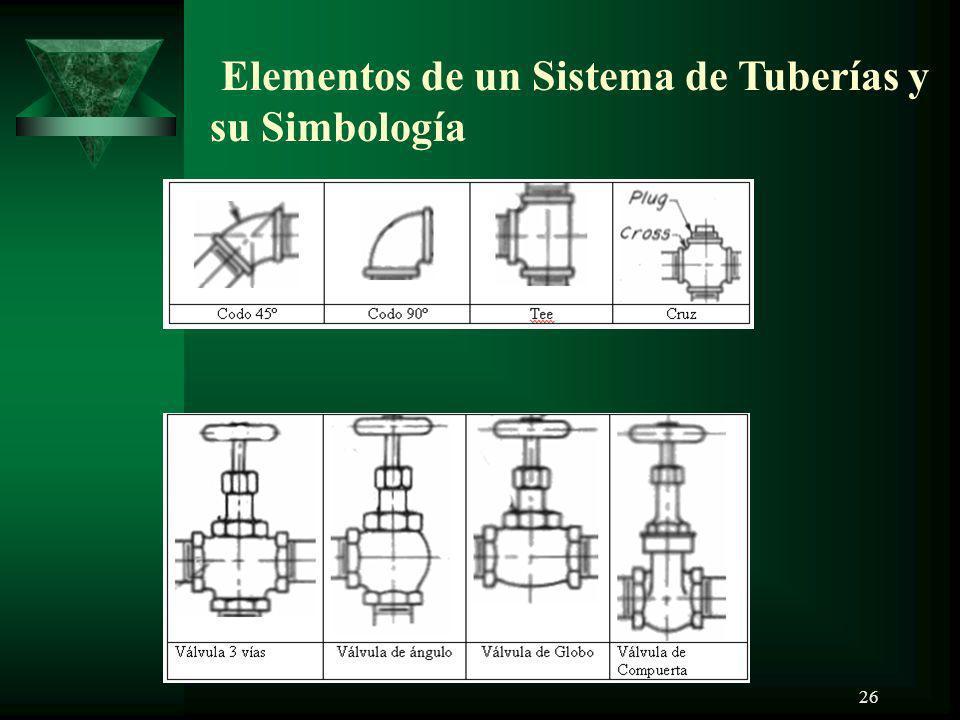 26 Elementos de un Sistema de Tuberías y su Simbología