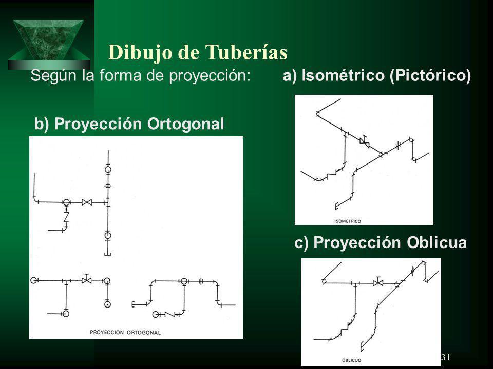 31 Dibujo de Tuberías Según la forma de proyección: b) Proyección Ortogonal a) Isométrico (Pictórico) c) Proyección Oblicua