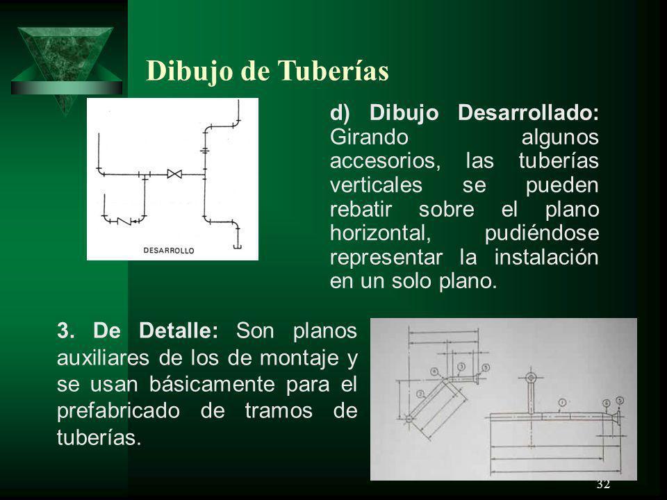 32 Dibujo de Tuberías d) Dibujo Desarrollado: Girando algunos accesorios, las tuberías verticales se pueden rebatir sobre el plano horizontal, pudiénd