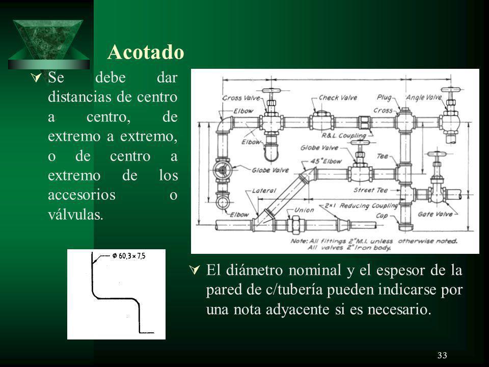 33 Acotado Se debe dar distancias de centro a centro, de extremo a extremo, o de centro a extremo de los accesorios o válvulas. El diámetro nominal y