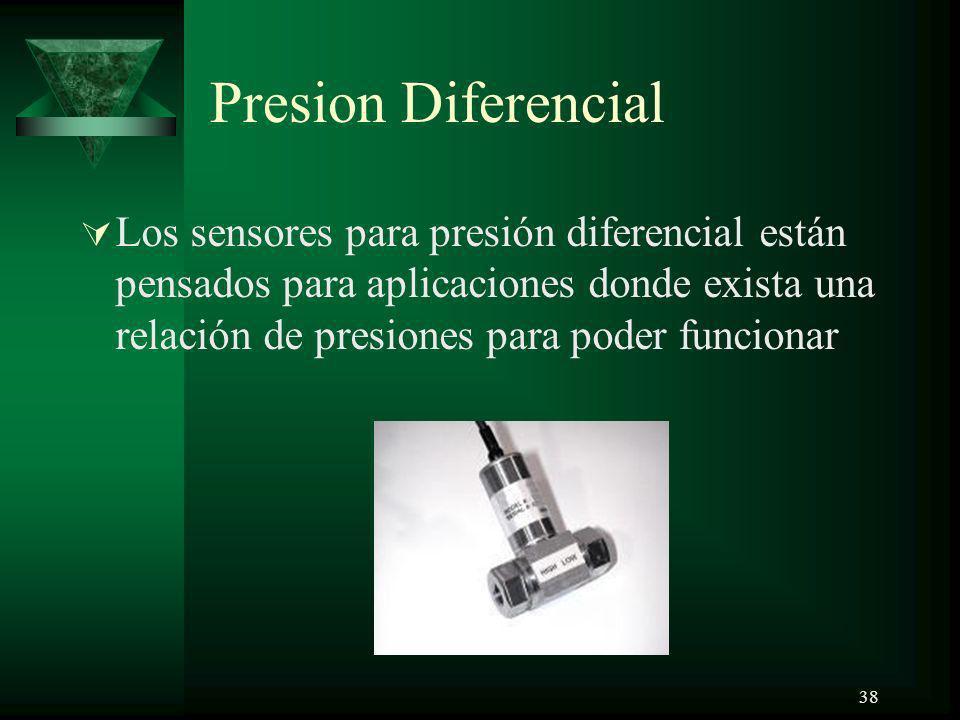 38 Presion Diferencial Los sensores para presión diferencial están pensados para aplicaciones donde exista una relación de presiones para poder funcio