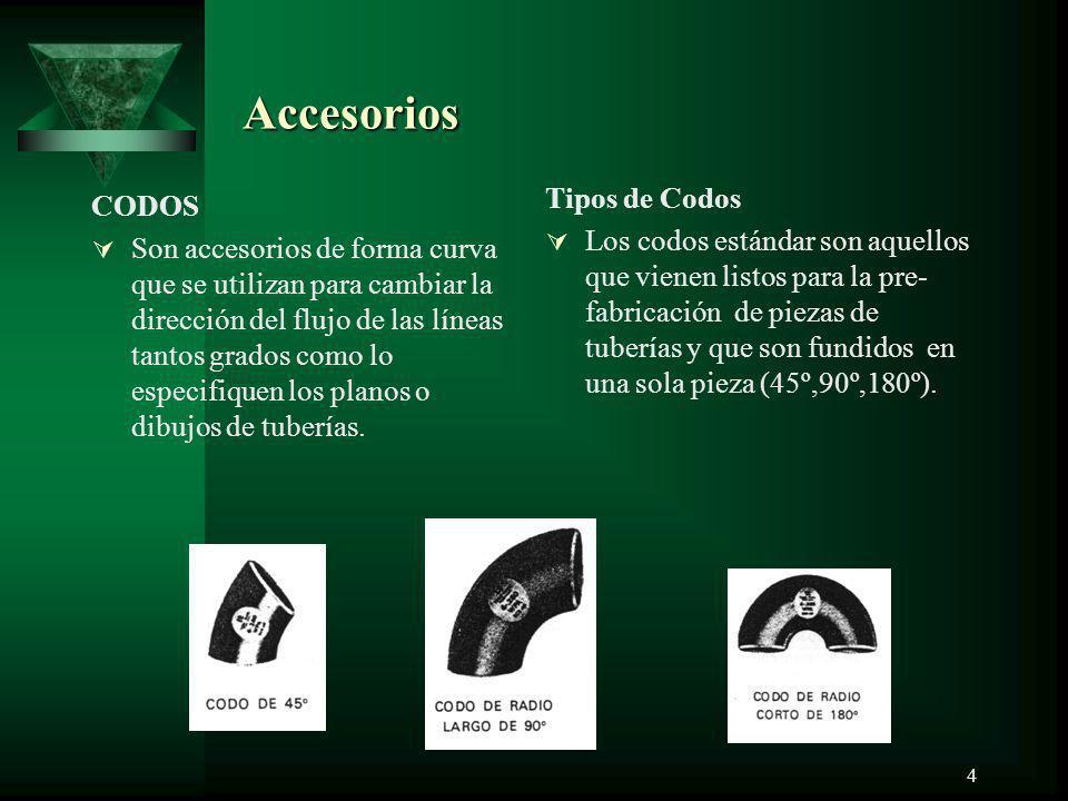 5 Accesorios Accesorios Características Diámetro.