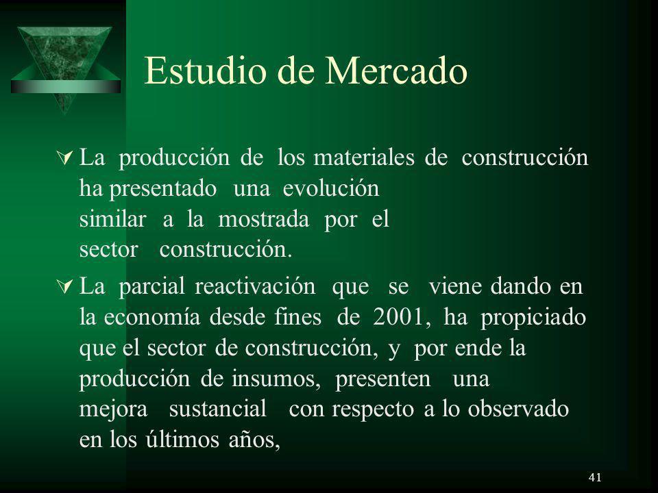 41 Estudio de Mercado La producción de los materiales de construcción ha presentado una evolución similar a la mostrada por el sector construcción. La