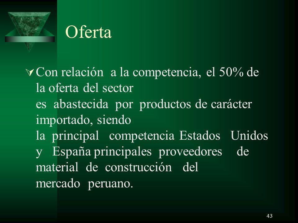 43 Oferta Con relación a la competencia, el 50% de la oferta del sector es abastecida por productos de carácter importado, siendo la principal compete