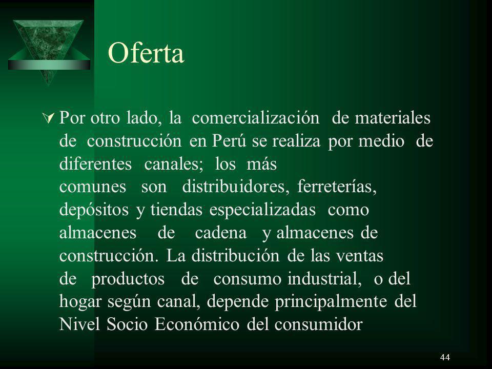 44 Oferta Por otro lado, la comercialización de materiales de construcción en Perú se realiza por medio de diferentes canales; los más comunes son dis