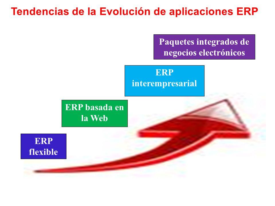 Tendencias de la Evolución de aplicaciones ERP ERP flexible ERP basada en la Web ERP interempresarial Paquetes integrados de negocios electrónicos