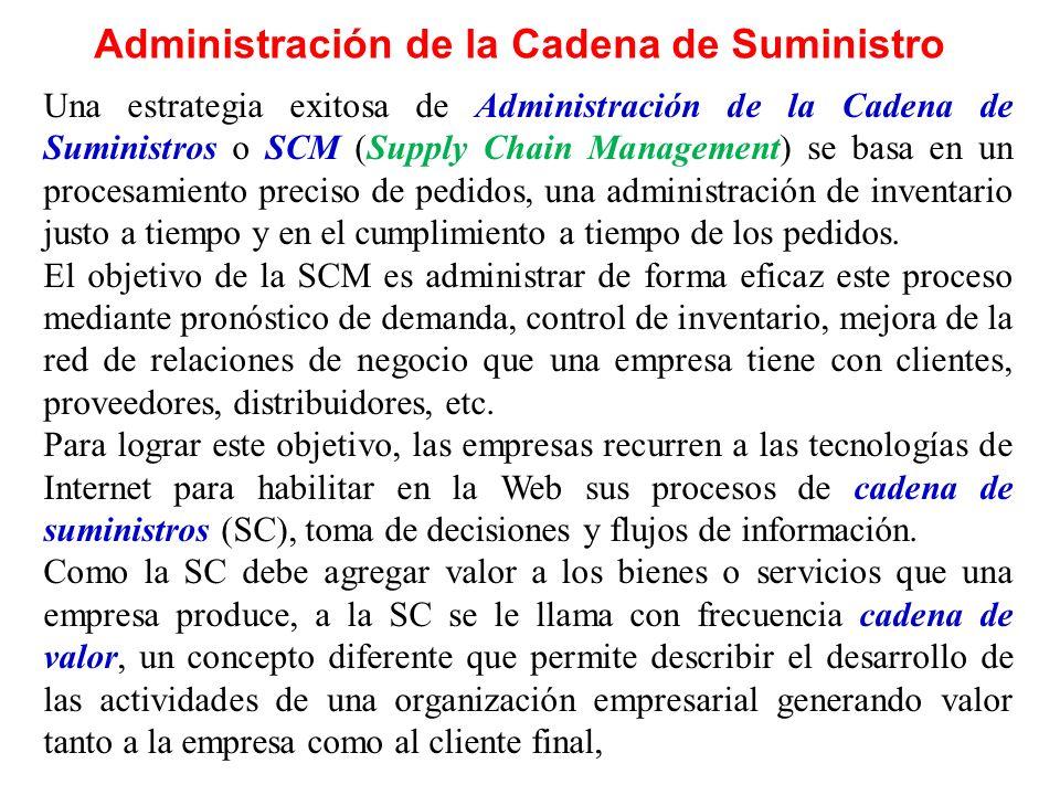 Administración de la Cadena de Suministro Una estrategia exitosa de Administración de la Cadena de Suministros o SCM (Supply Chain Management) se basa