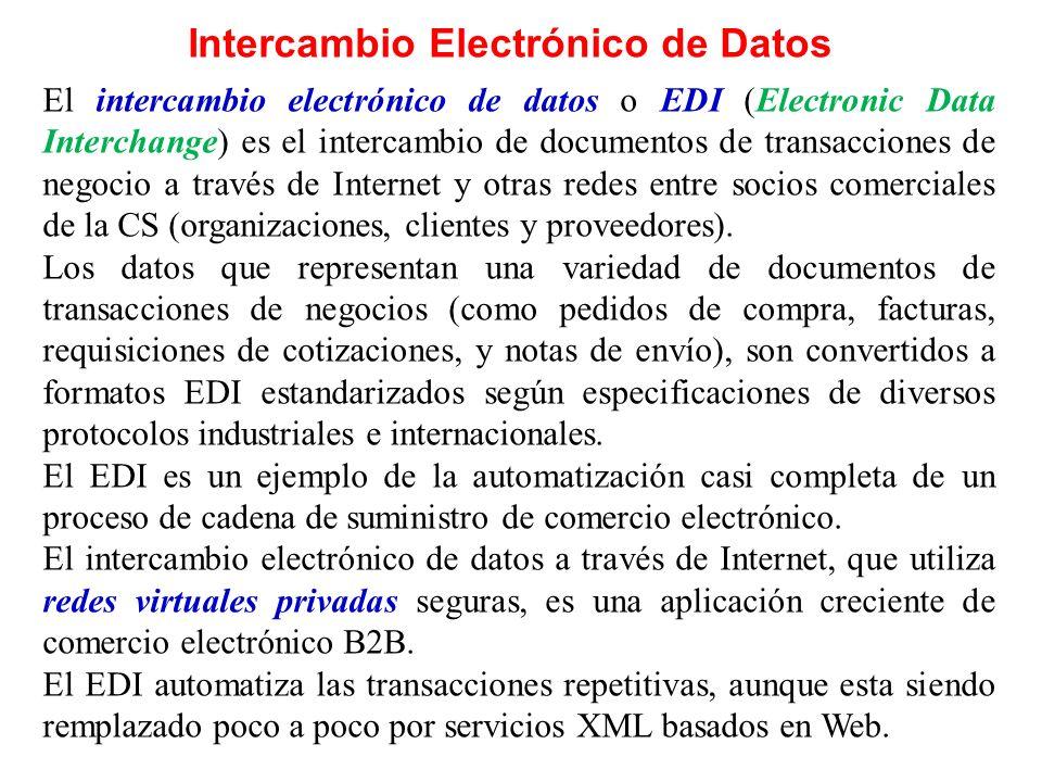Intercambio Electrónico de Datos El intercambio electrónico de datos o EDI (Electronic Data Interchange) es el intercambio de documentos de transaccio