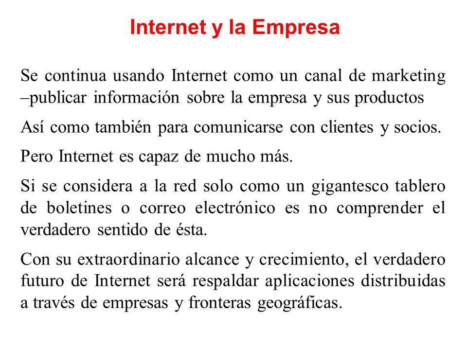 Internet y la Empresa Se continua usando Internet como un canal de marketing –publicar información sobre la empresa y sus productos Así como también para comunicarse con clientes y socios.