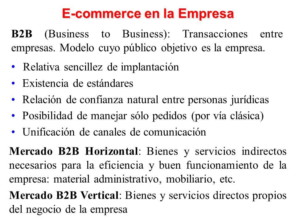B2B ( Business to Business): Transacciones entre empresas.