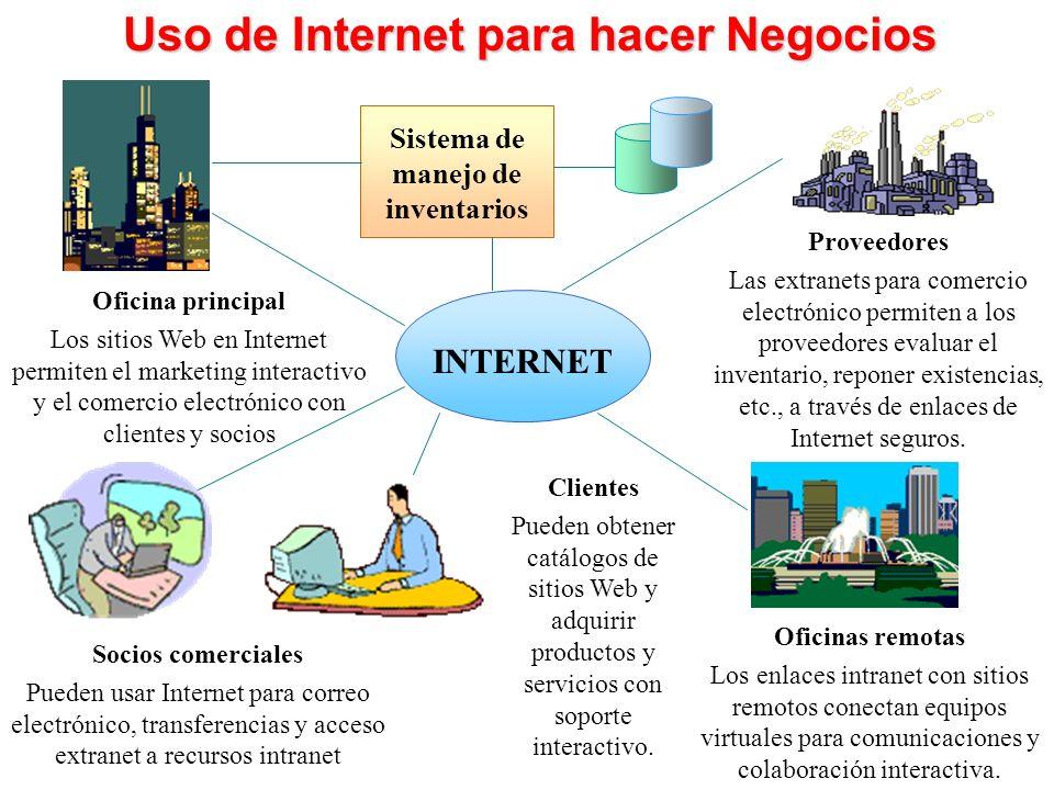 Uso de Internet para hacer Negocios INTERNET Sistema de manejo de inventarios Proveedores Las extranets para comercio electrónico permiten a los proveedores evaluar el inventario, reponer existencias, etc., a través de enlaces de Internet seguros.
