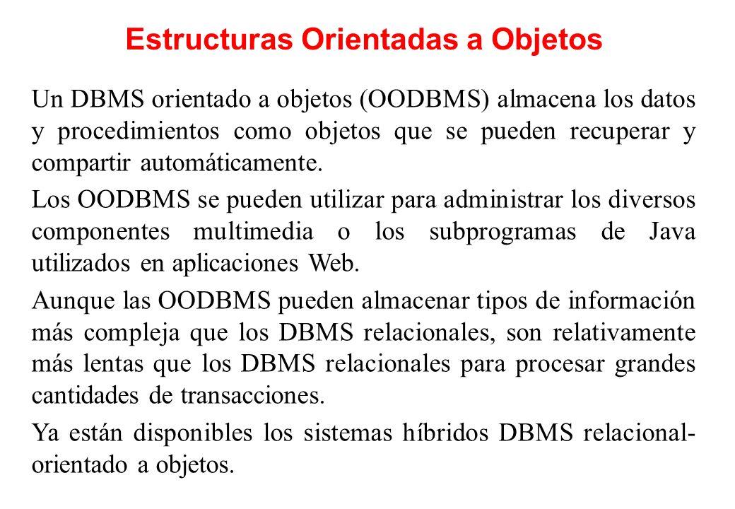 Estructuras Orientadas a Objetos Un DBMS orientado a objetos (OODBMS) almacena los datos y procedimientos como objetos que se pueden recuperar y compa