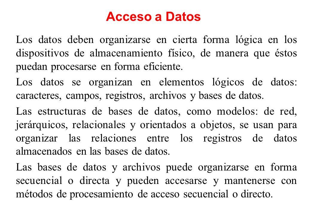 Acceso a Datos Los datos deben organizarse en cierta forma lógica en los dispositivos de almacenamiento físico, de manera que éstos puedan procesarse